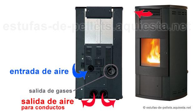 Hilo oficial calderas estufas pellets forocoches - Como adaptar una estufa de lena a pellets ...
