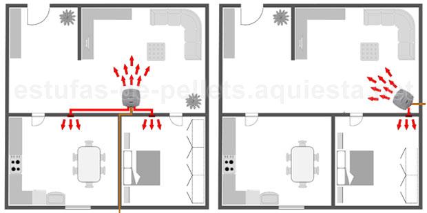 Hilo oficial calderas estufas pellets forocoches for Chimenea de gas en un piso